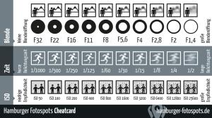 CheatcardV2_90x50mm